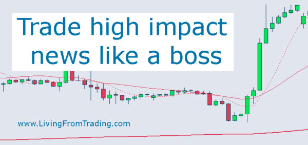 Trading high impact news